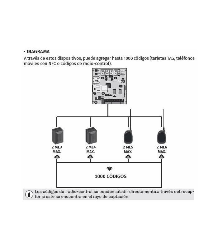 Lector Emisor códigos de accesos para centralitas MR4/MR8