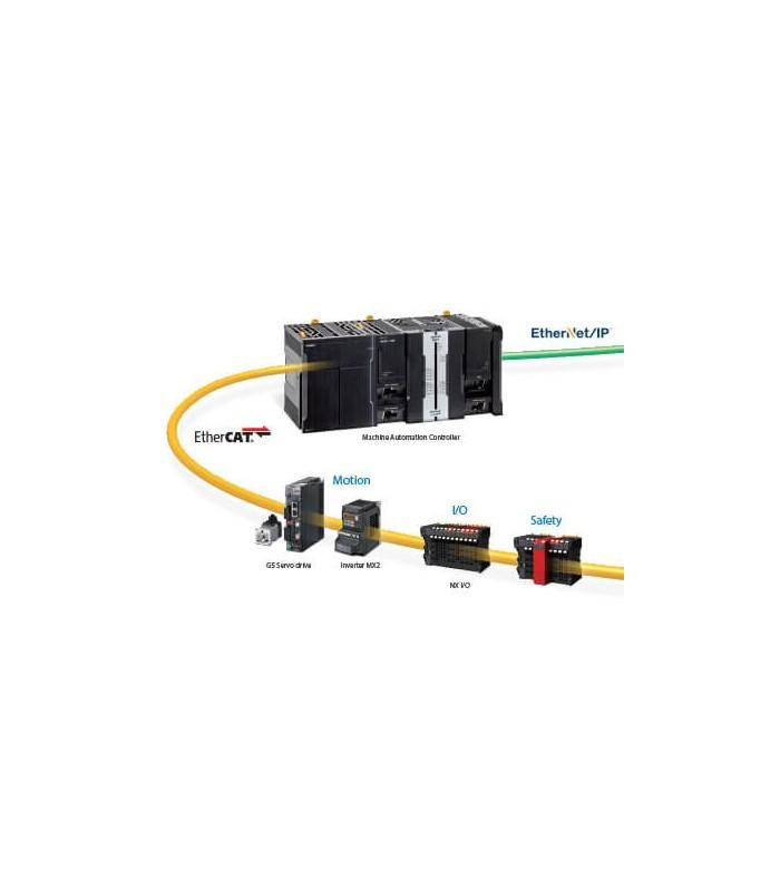 Variador MX2 en EtherCAT 230V, 1.5Kw/2.2Kw, HD/ND – EtherCAT