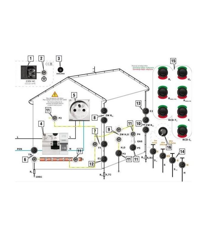 Auditor Energético Integral MPI-540 con panel DEMO
