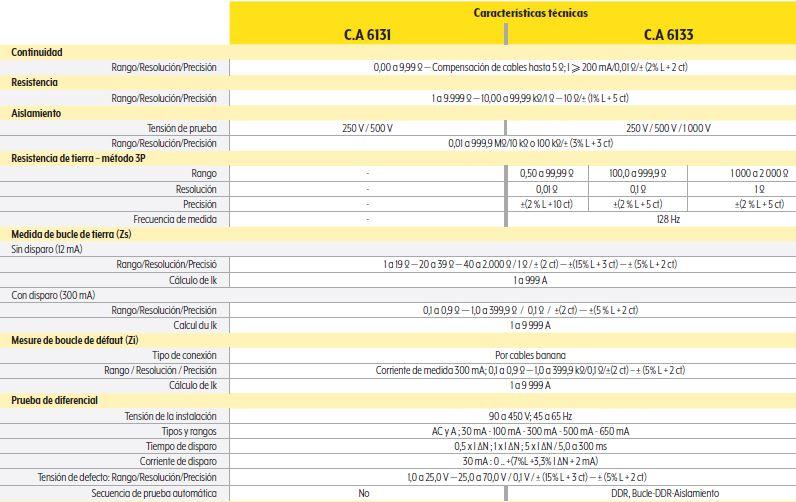 CA6131-CA6133.JPG