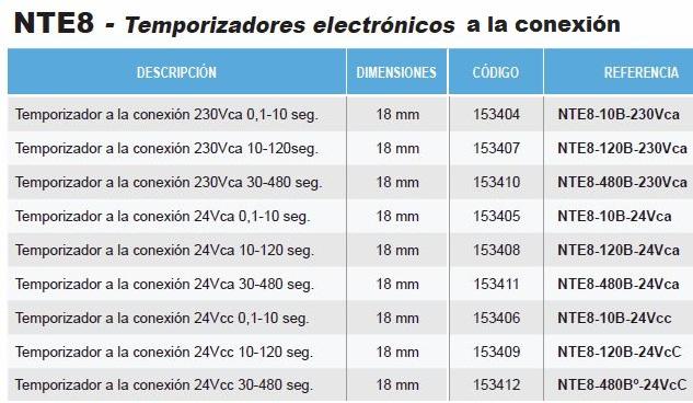 gama_temporizadores conex.jpg