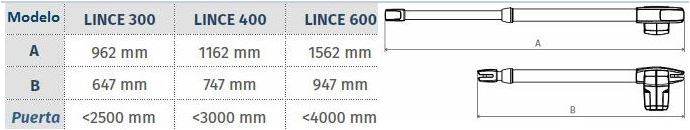 medidas_lince.jpg
